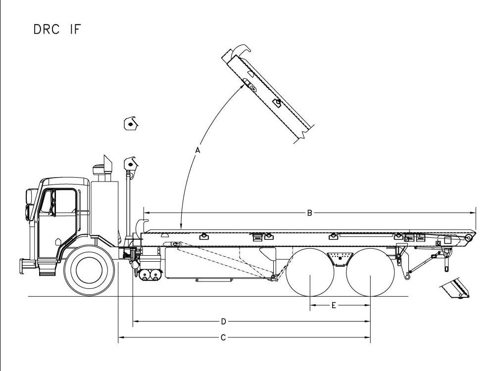 DRC-IF serie 50000 lb - cylindres à l'intérieur du châssis